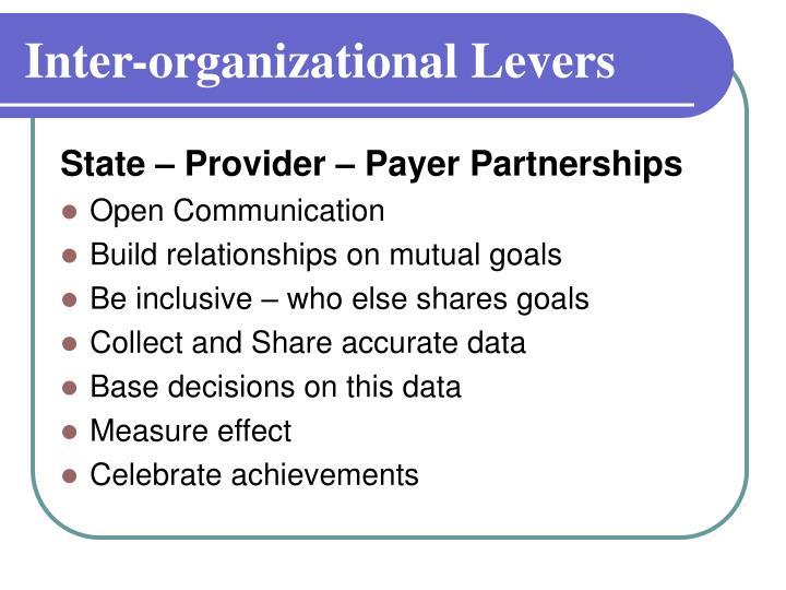 Inter-organizational Levers