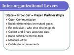inter organizational levers