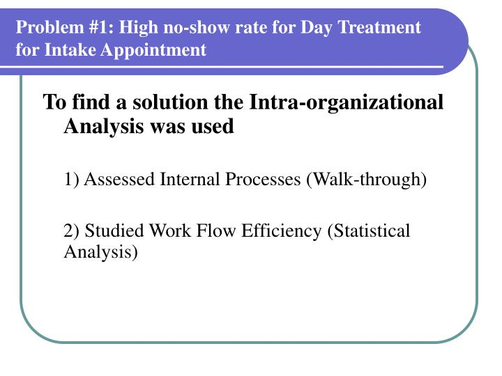 Problem #1: High no-show rate for Day Treatment for Intake Appointment