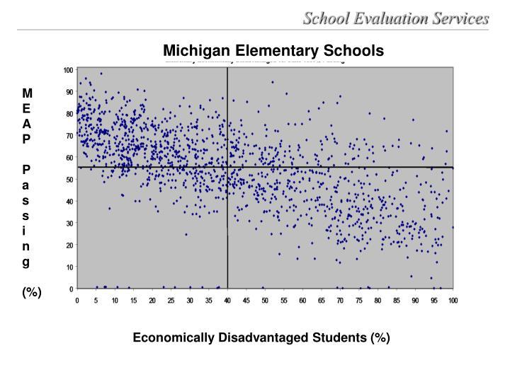 Michigan Elementary Schools