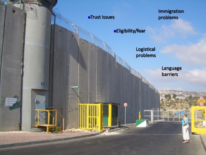Immigration problems