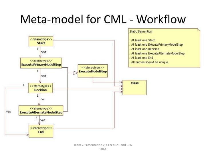 Meta-model for CML - Workflow