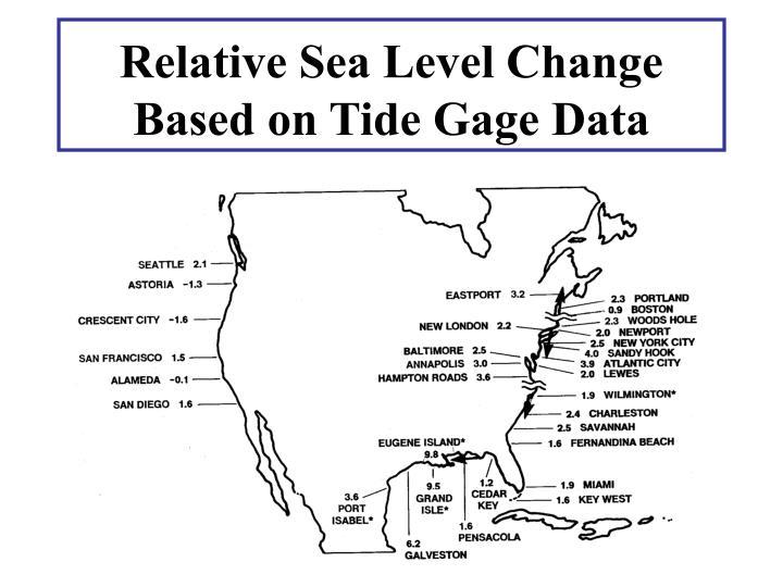 Relative Sea Level Change Based on Tide Gage Data