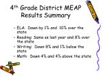 4 th grade district meap results summary