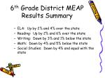 6 th grade district meap results summary
