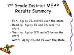 7 th grade district meap results summary