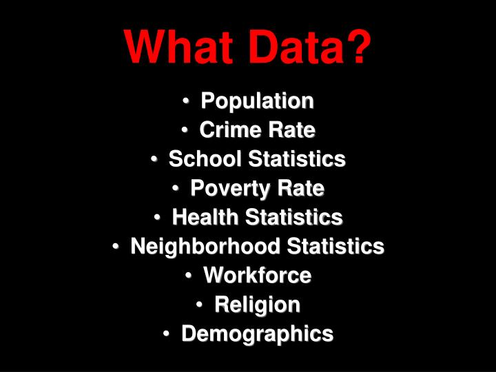 What Data?