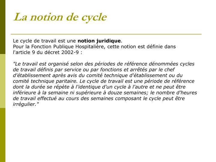 La notion de cycle