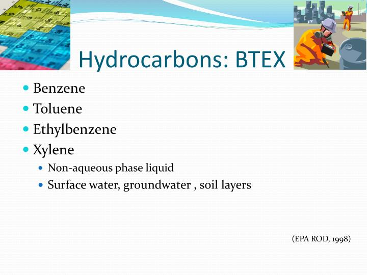 Hydrocarbons: BTEX