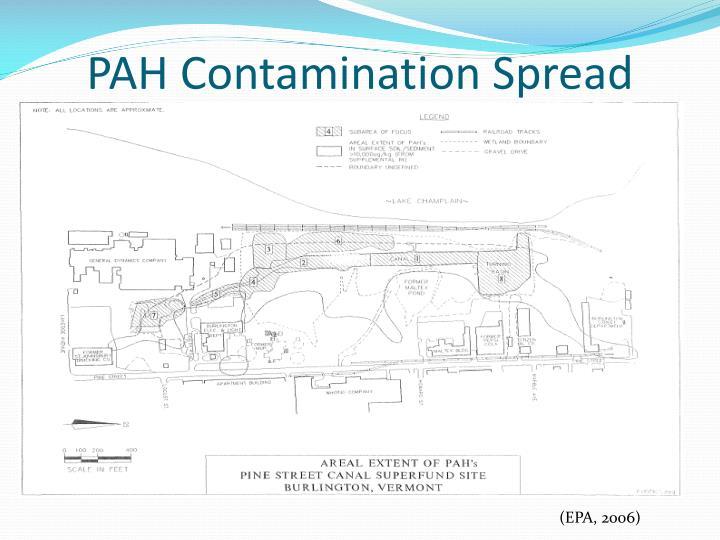 PAH Contamination Spread