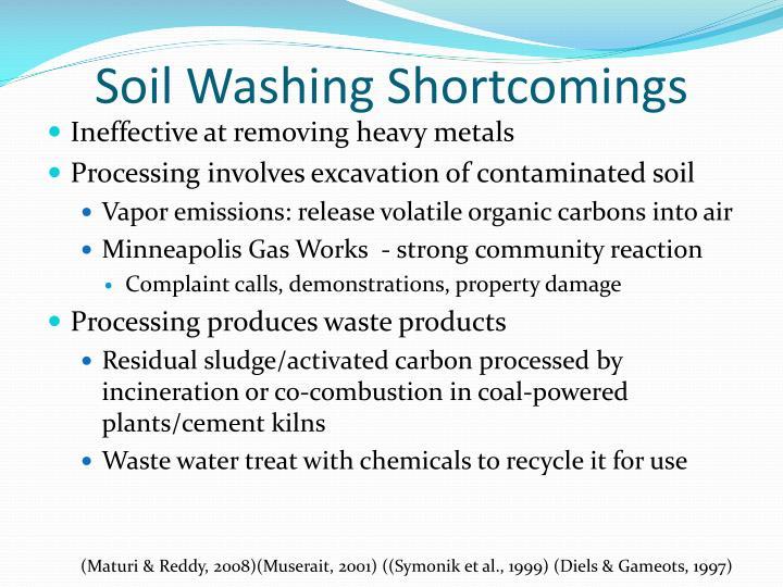 Soil Washing Shortcomings