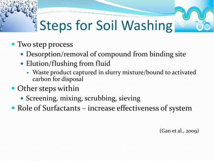 Steps for Soil Washing