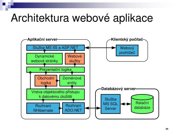 Architektura webové aplikace