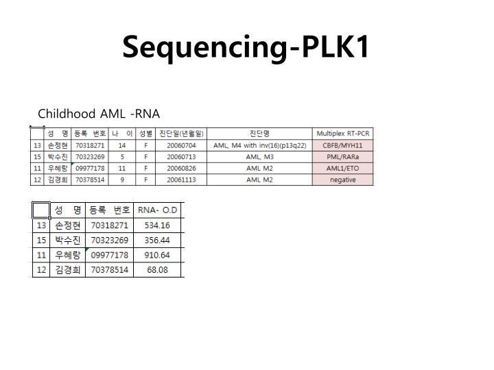 Sequencing-PLK1