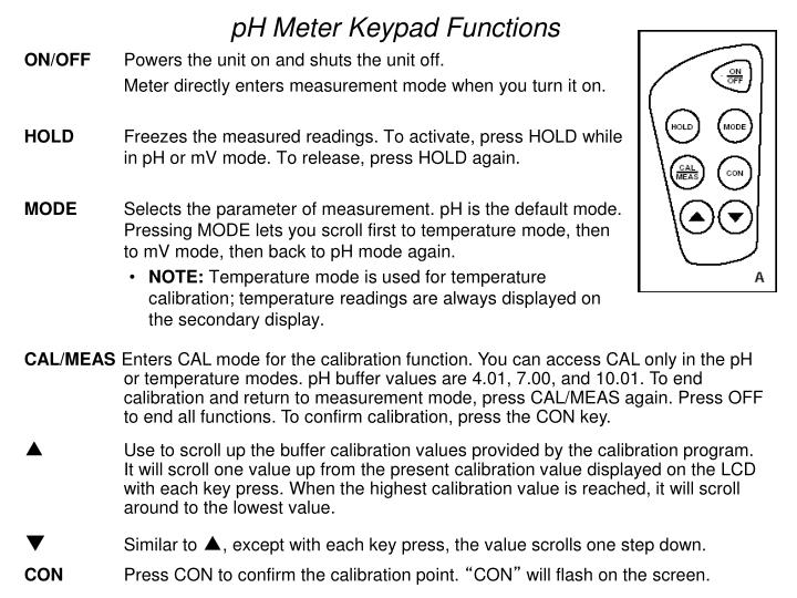 Ph meter keypad functions