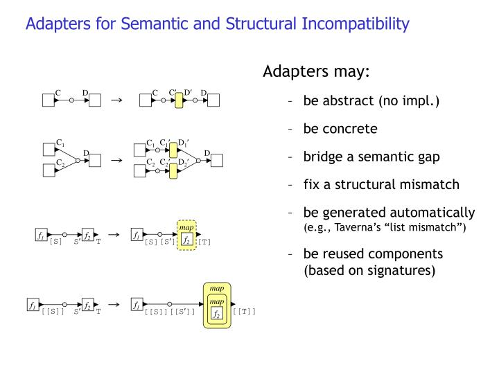 Adapters for Semantic and Structural Incompatibility