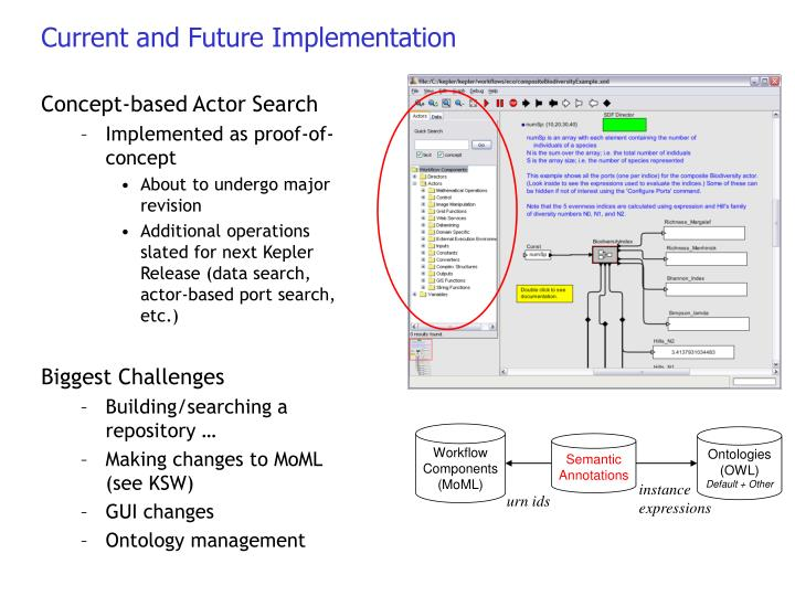 Current and Future Implementation