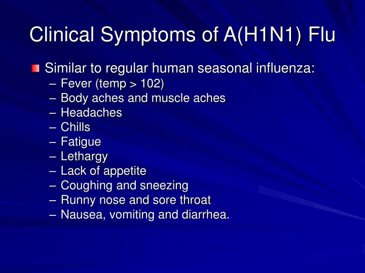 Clinical Symptoms of A(H1N1) Flu