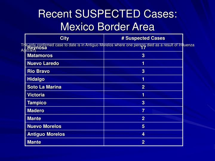Recent SUSPECTED Cases: