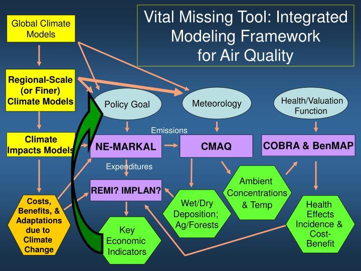 Vital Missing Tool: Integrated Modeling Framework