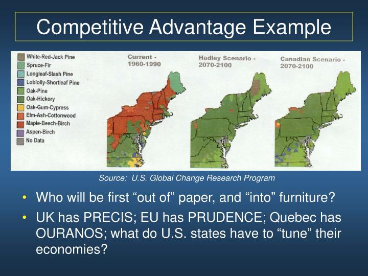 Source:  U.S. Global Change Research Program