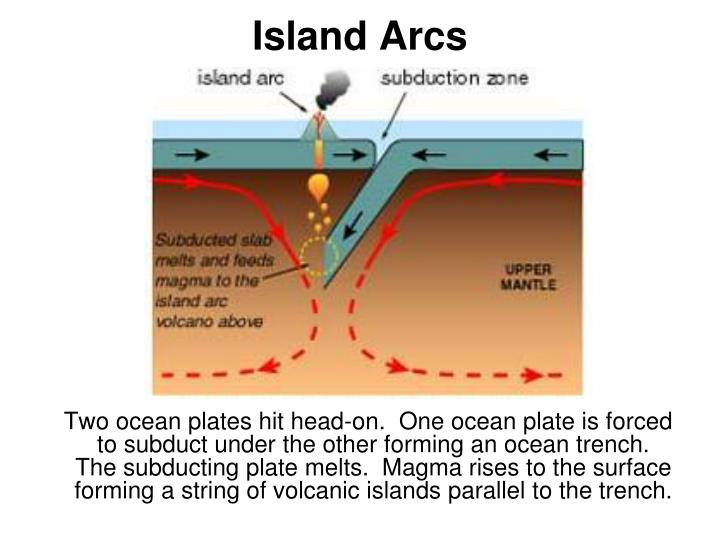 Island Arcs