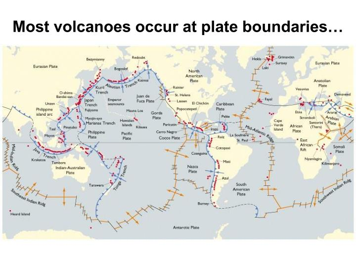 Most volcanoes occur at plate boundaries…