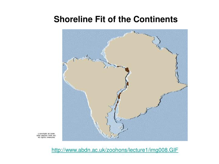 Shoreline Fit of the Continents