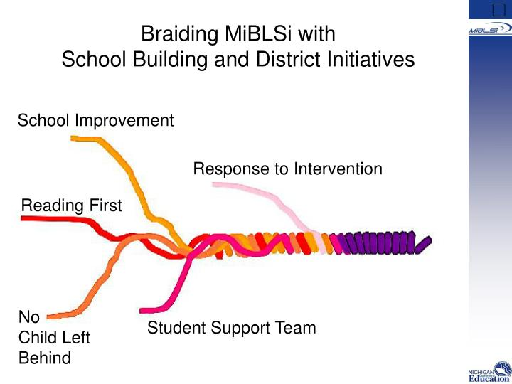 Braiding MiBLSi with