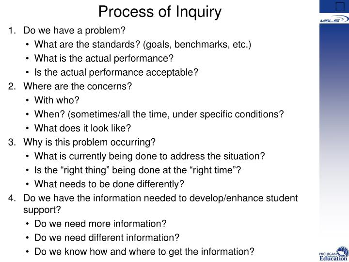 Process of Inquiry