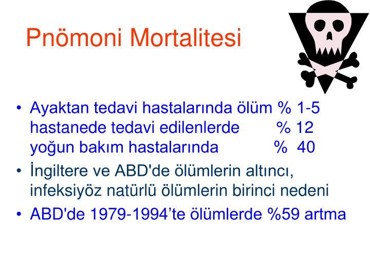 Pnömoni Mortalitesi