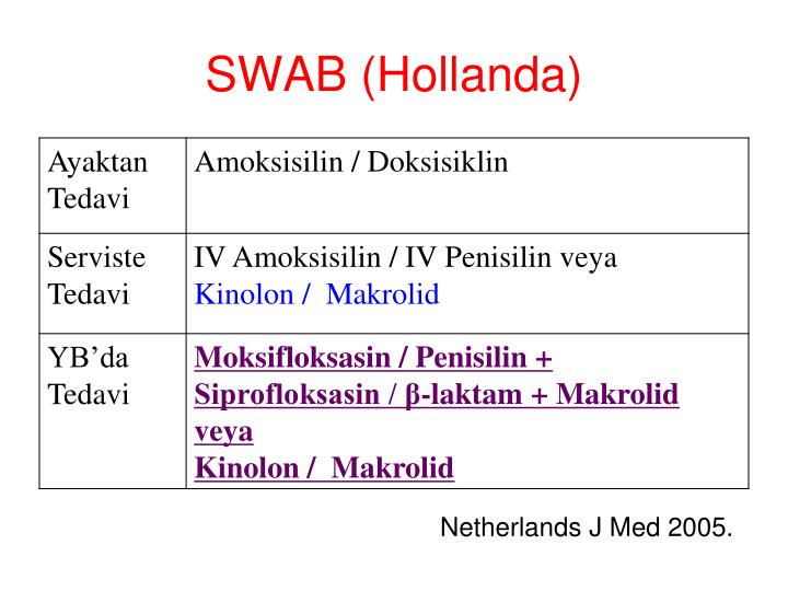 SWAB (Hollanda)