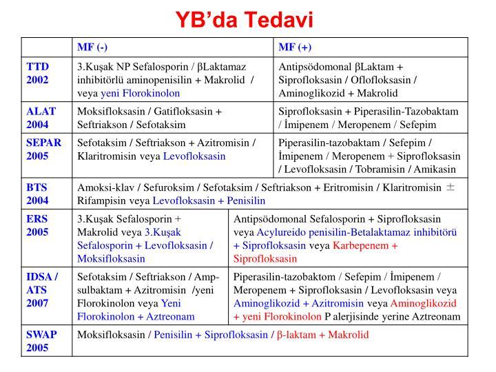 YB'da Tedavi