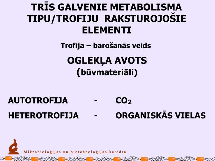 TRĪS GALVENIE METABOLISMA TIPU/TROFIJU  RAKSTUROJOŠIE ELEMENTI
