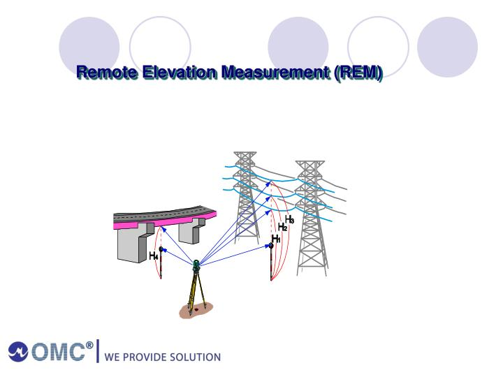 Remote Elevation Measurement (REM