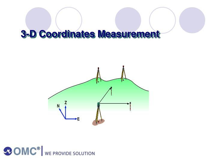 3-D Coordinates Measurement