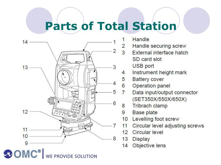 Parts of Total Station