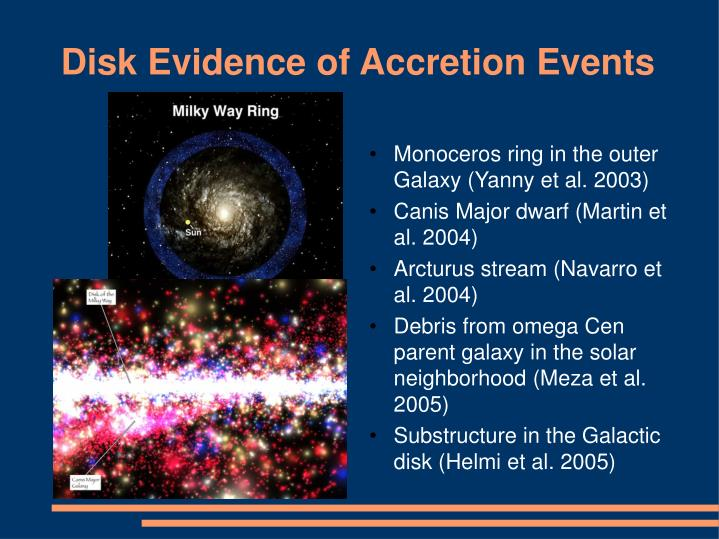 Disk Evidence of Accretion Events