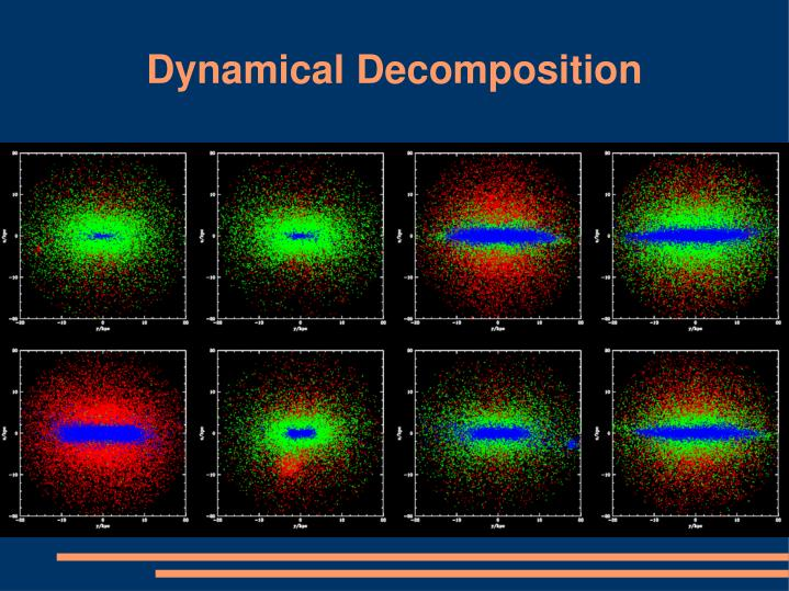 Dynamical Decomposition