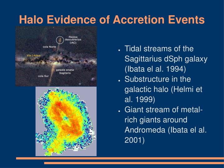 Halo Evidence of Accretion Events