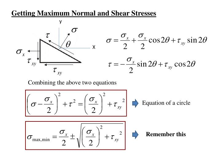 Getting Maximum Normal and Shear Stresses