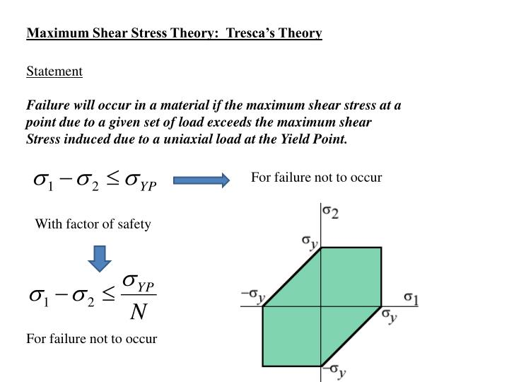 Maximum Shear Stress Theory:  Tresca's Theory