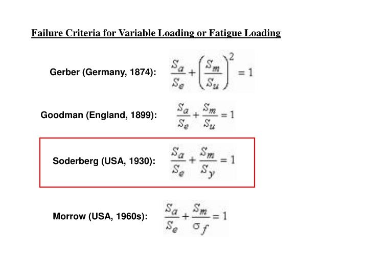 Failure Criteria for Variable Loading or Fatigue Loading
