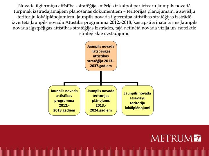 Novada ilgtermiņa attīstības stratēģijas mērķis ir kalpot par ietvaru Jaunpils novadā turpmāk izstrādājamajiem plānošanas dokumentiem – teritorijas plānojumam, atsevišķu teritoriju lokālplānojumiem. Jaunpils novada ilgtermiņa attīstības stratēģijas izstrādē izvērtēta Jaunpils novada Attīstība programma 2012.-2018, kas apstiprināta pirms Jaunpils novada ilgstpējīgas attīstības stratēģijas izstrādes, tajā definētā novada vīzija un  noteiktie stratēģiskie uzstādījumi.