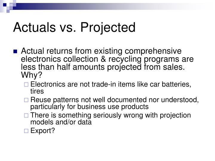 Actuals vs. Projected