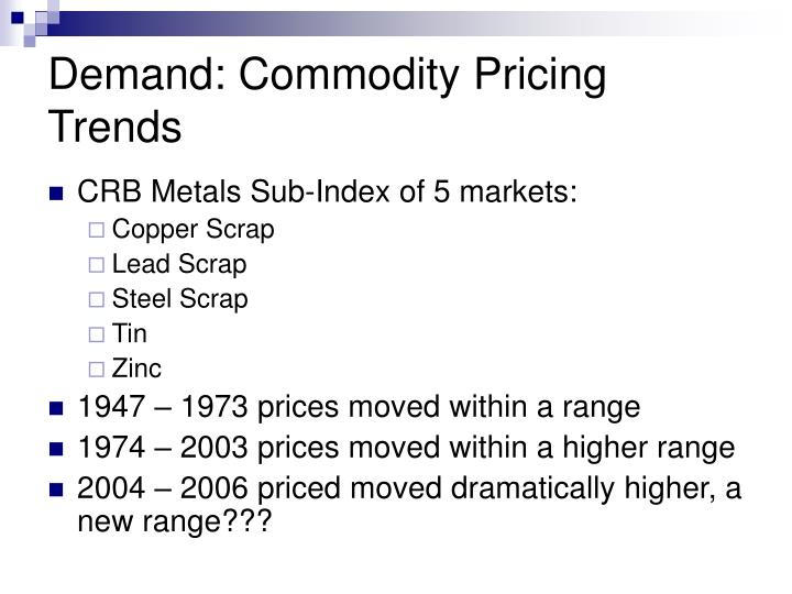 Demand: Commodity Pricing Trends