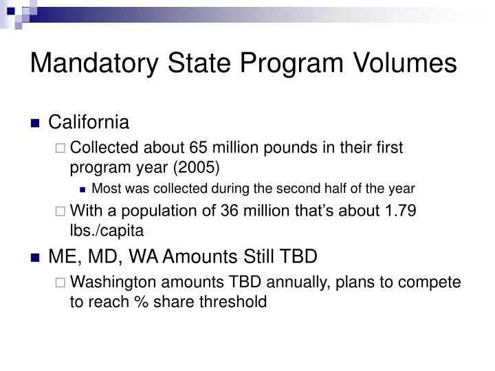 Mandatory State Program Volumes