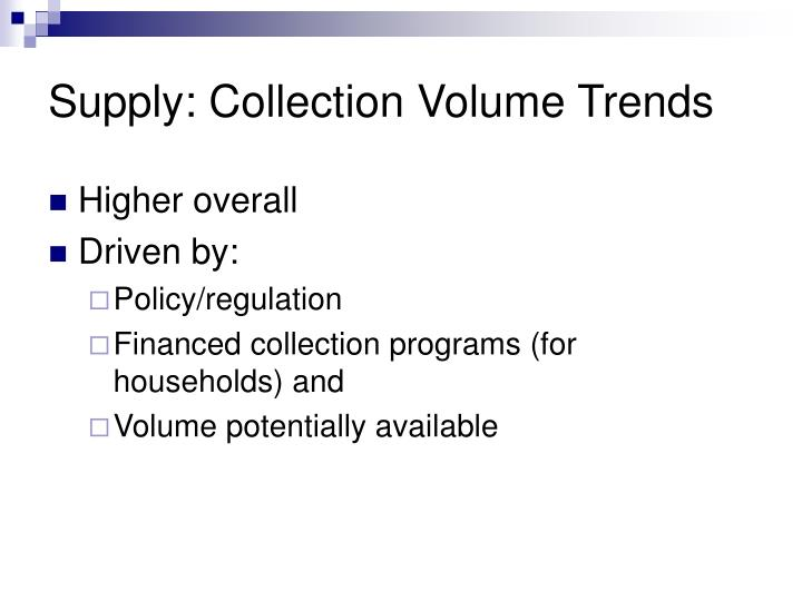 Supply: Collection Volume Trends