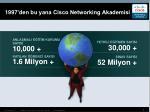 1997 den bu yana cisco networking akademisi