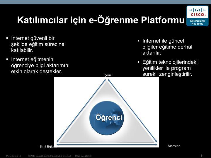 Katılımcılar için e-Öğrenme Platformu